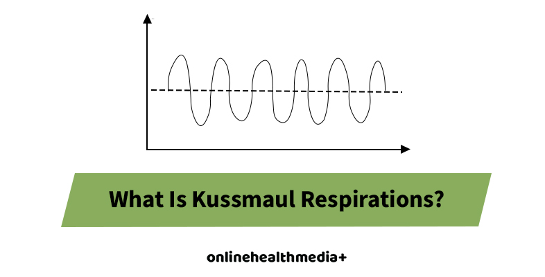 What-Is-Kussmaul-Respirations